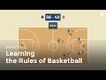 The Basic Rules of Basketball | Basketball