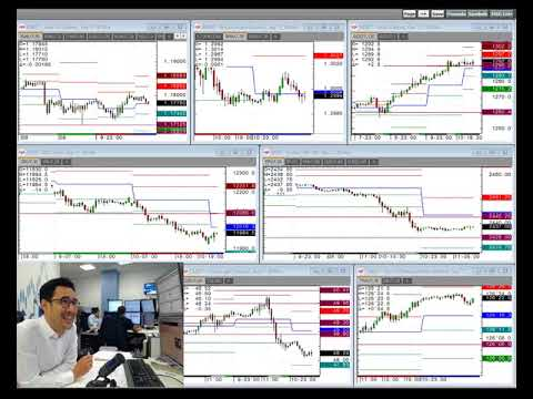 Amplify Trading Morning Briefing - 11th August 2017 ***Trump on Korea*** Mp3