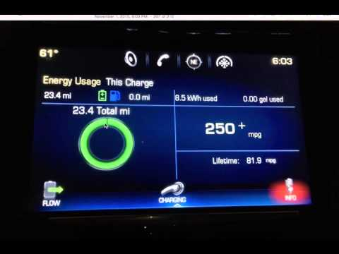 Cadillac ELR mpg  performance and interior