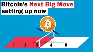 Bitcoin's Next Big Move Setting Up Now
