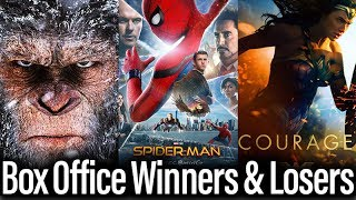 Apes Wins Box Office, Spider-Man v Wonder Woman Comparison