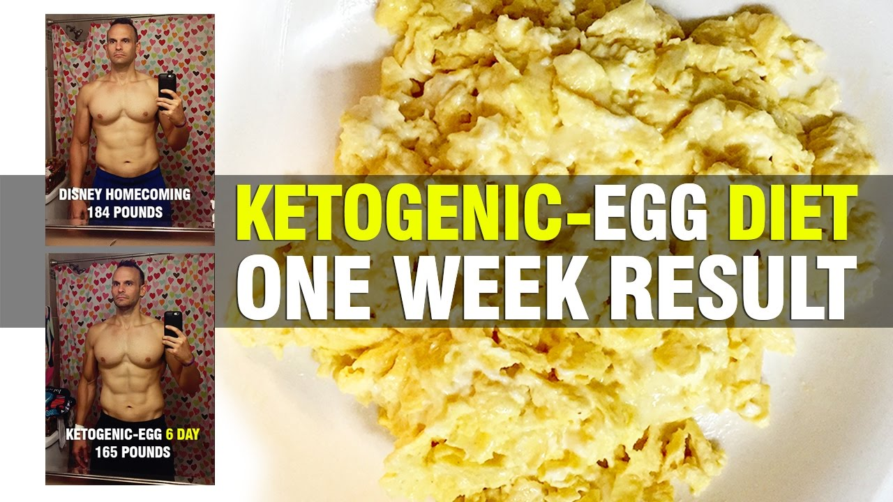 The 14 Day Egg Diet – Lose 20 pounds in 2 weeks