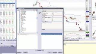 Trading Software AgenaTrader   TurtleShort