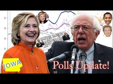 Polls Update - Iowa - Will Bernie Sanders Beat Hillary Clinton?