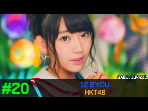 Jpop Oricon Chat Full Top 100 Of 2015 Part 2 [ 50-1 ]