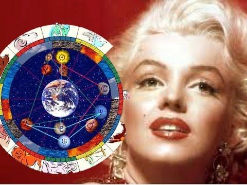 Marilyn Monroe Horoscope Secrets: Life, Love, Death