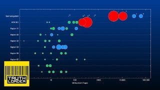 'Twin' solar system discovered - Truthloader Investigates