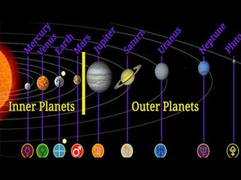 the inner and outer planets in our solar system universe - 577×347