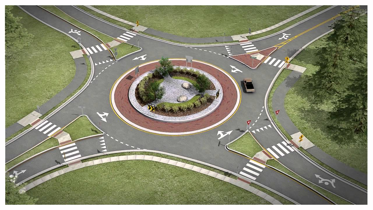 Image result for pictures of roundabouts in europe
