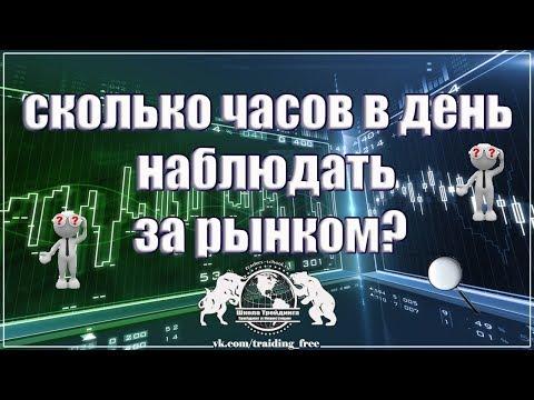 Сколько часов в день наблюдать за рынком???