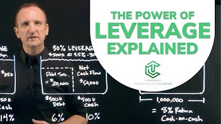 What is Leverage? And How Does it Benefit Real Estate Investors?