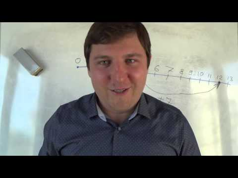 Математика 5 класс. 13 сентября. Сумма на координатном луче