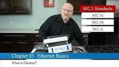 Mike Meyers on: What is Ethernet?