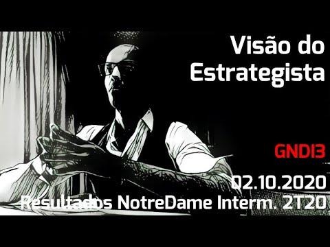 02.10.2020 - Visão do Estrategista - Resultados NotreDame Intermédica 2T20 - GNDI3