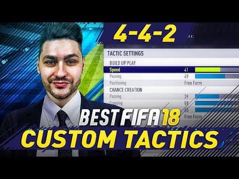 FIFA 18 NEW 40-0 FUTCHAMPIONS FORMATION - BEST CUSTOM TACTICS & PLAYER INSTRUCTIONS