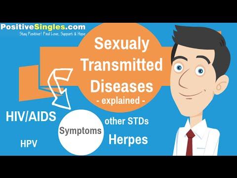 STD and STD Symptoms