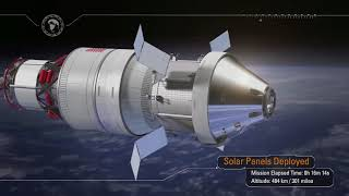 NASA | Exploration Mission-1 - Pushing Farther Into Deep Space