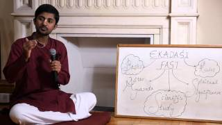 """Ekadasi - Scientific and Spiritual Importance"" by H.G. Amarnath Prabhu - 2/18/2016"
