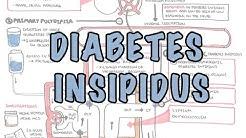 hqdefault - Images Diabetes Insipidus
