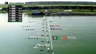 Чемпионат Европы по гребле на байдарках и каноэ(, 2015-05-05T09:46:31.000Z)