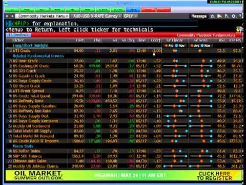 Bloomberg Terminal Training - Introduction to Commodities by www.Fintute.com