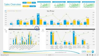 Power BI Dashboard & Reports - Sales Analysis