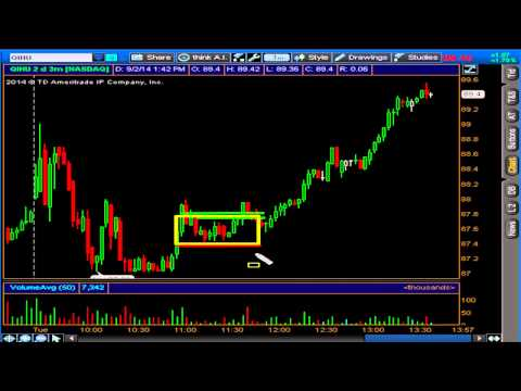 QIHU trade overview 9_2_14 huge profits low risk