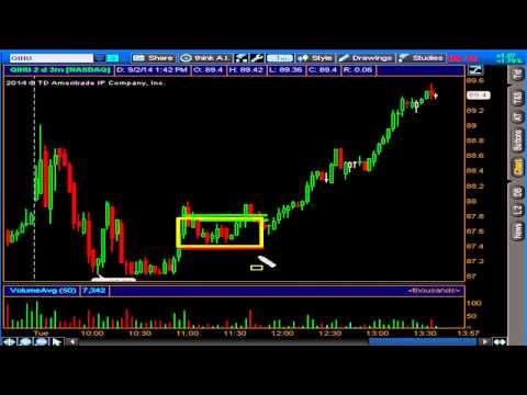 QIHU trade overview 9_2_14 huge profits low risk
