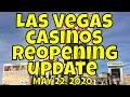 Las Vegas Casinos & Gambling