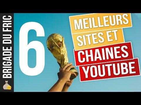 Investissement: Les 6 meilleurs sites et chaînes youtube