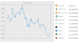 Live Bitcoin Trading Price 24/7 - Crypto trading price live chart