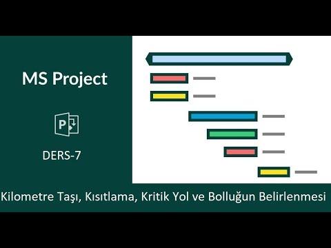 Ms Project - 7 - Kilometre Taşı (Milestone), CPM, Kısıtlama Constraints, Kritik Yol ve Bolluk