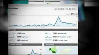 How to drive traffic to your website - tool to increase website traffic