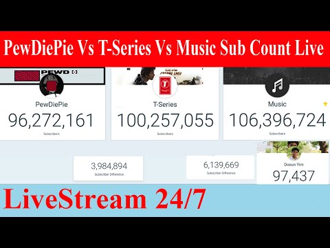 Top 100 Youtubers Live Sub Count - Pewdiepie Vs T Series , MrBeast & More 97 Channels In World