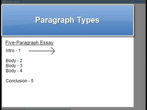 how to write an effective essay introduction paragraph formula