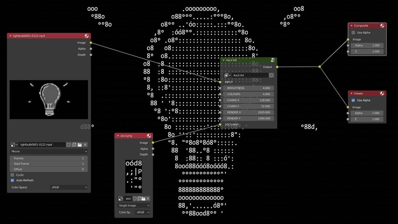 Bilder generator ascii ASCII FacePalm