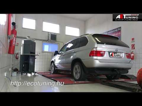BMW X5 3.0D 218LE AET CHIPtuning Referencia Video 4x4 DYNO Teljesítmény mérés
