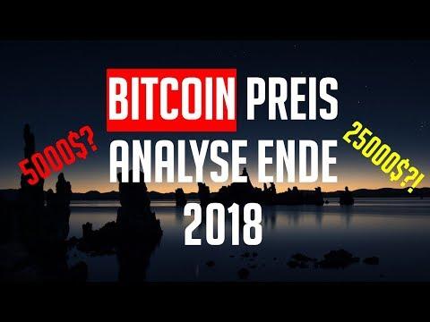 BITCOIN PREIS ENDE 2018?! Meine Analyse!