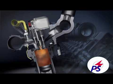 Gas engine working principle/10 MW engine is particularly.