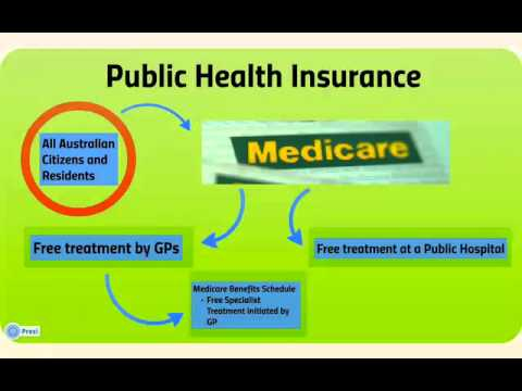 Healthcare Systems Of Australia
