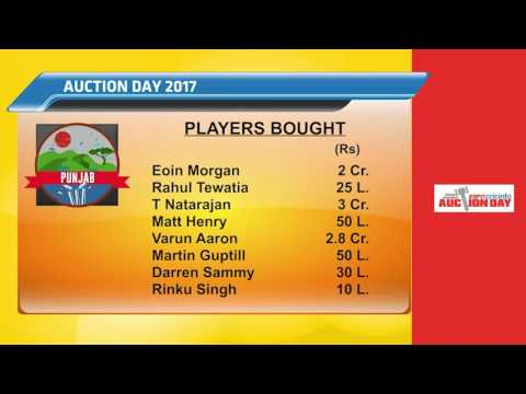 IPL2017 : Auction List of players sold and unsold