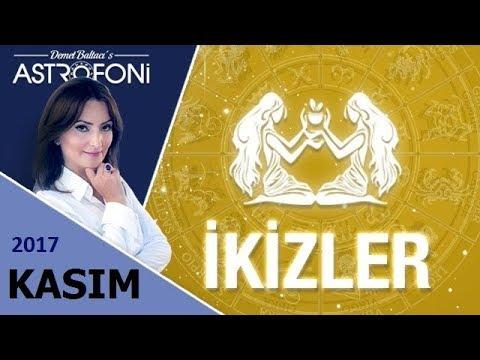 download İkizler Burcu Aylık Astroloji ve Burç Yorumu Kasım 2017