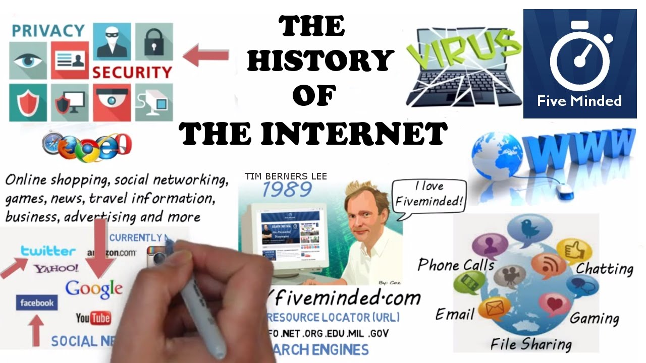 the history of the internet Watch full episodes of your favorite history series, and dive into thousands of historical articles and videos to know history is to know life.