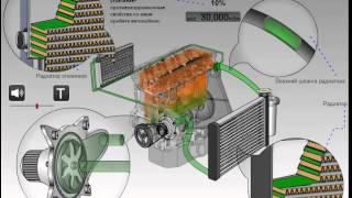 промывка системы охлаждения