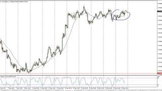 AUD/USD Technical Analysis for December 21, 2017 by FXEmpire.com