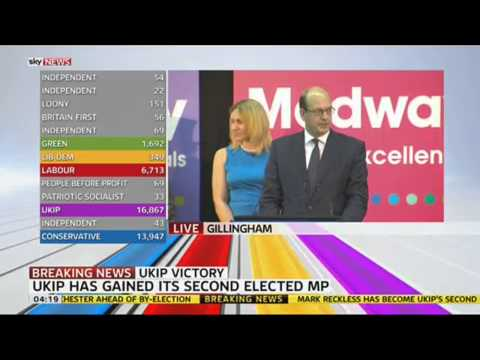 UKIP's Mark Reckless Elected In Rochester And Strood