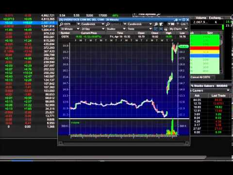Tim Sykes Reviews 3 Classic Penny Stock Patterns