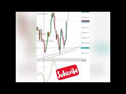 Growing a $10 account to $100 in 3 days Trading Only Volatility 75 Index