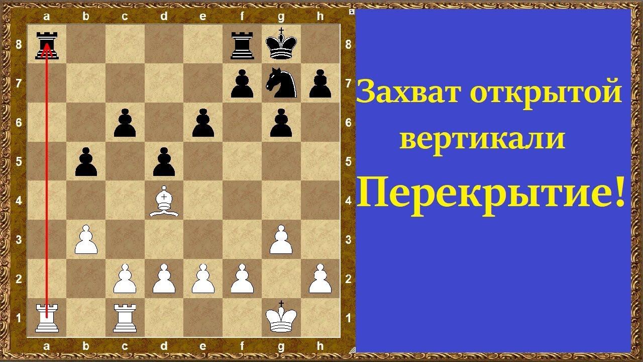 Шахматы обучение. Захват открытой линии!