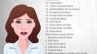 List of banks in India - Wiki Videos